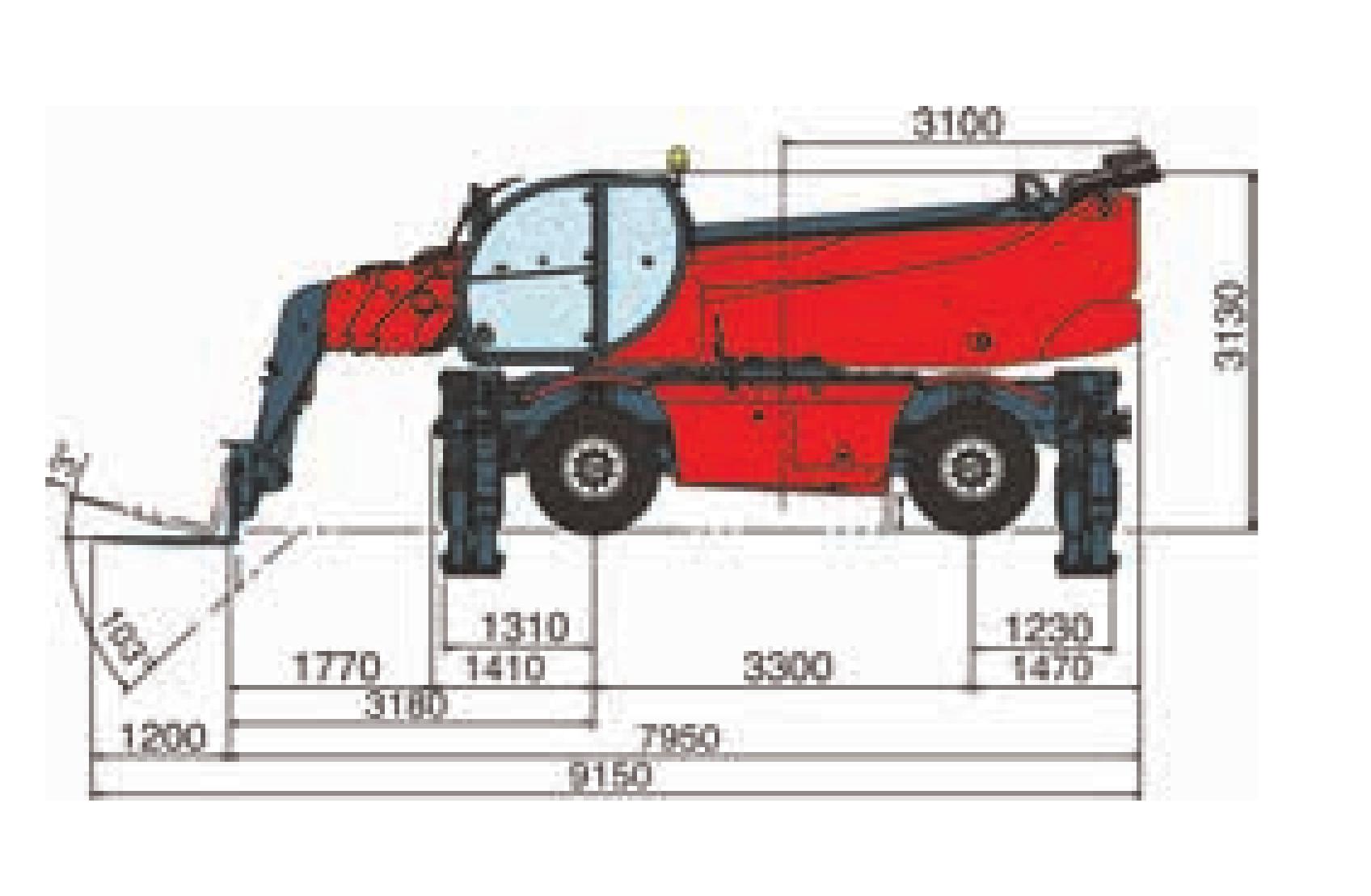 Magni RTH 825 SH Dimensions (3)