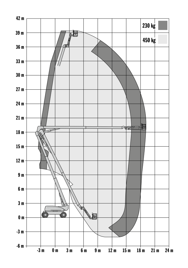 JLG 1250AJP Reach (1)
