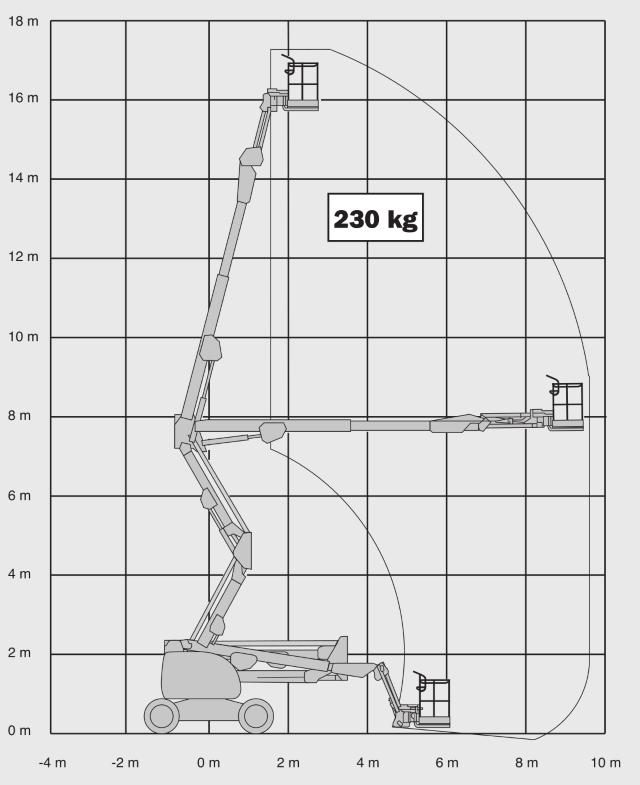 JLG 510AJ Reach (1)