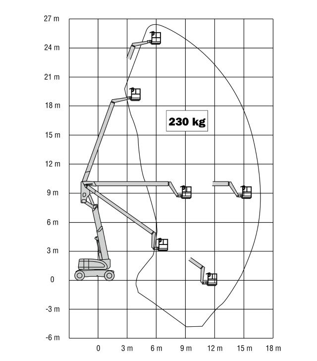 JLG 800A Reach (1)