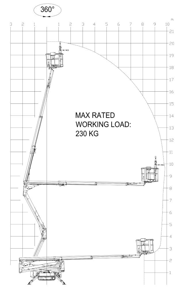 JLG X20J Plus Reach (1)