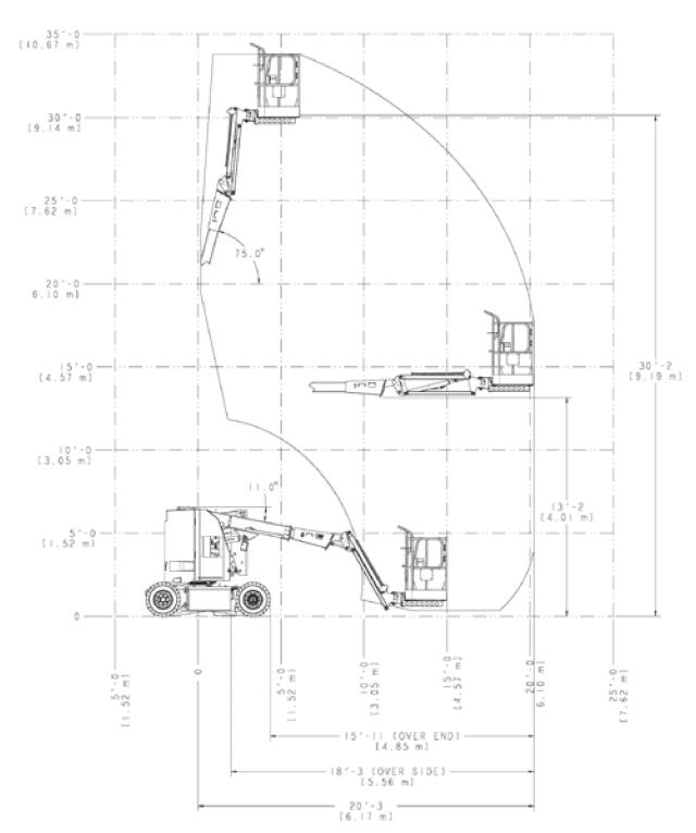 JLG E300AJ Reach (1)