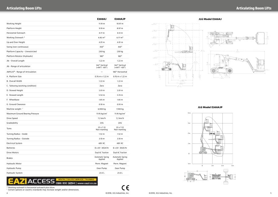 JLG E300AJP Dimensions (1)