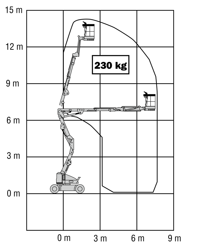 JLG E400AJP Reach (1)
