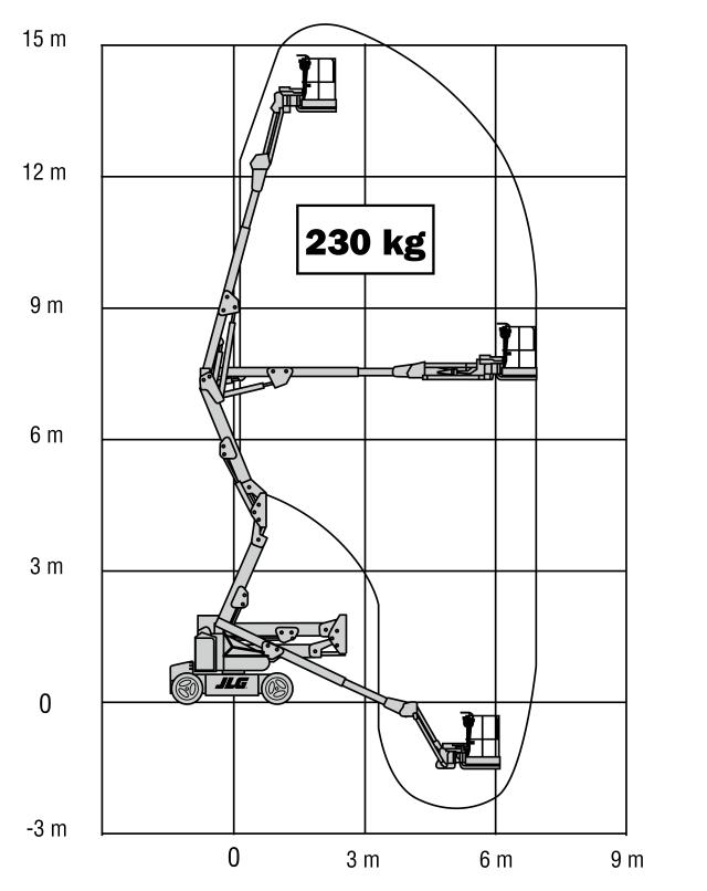JLG E450AJ Reach (1)