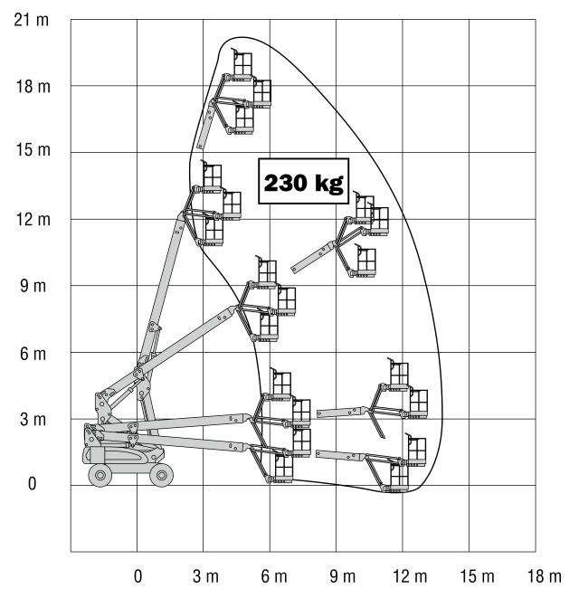 JLG E600J Reach (1)