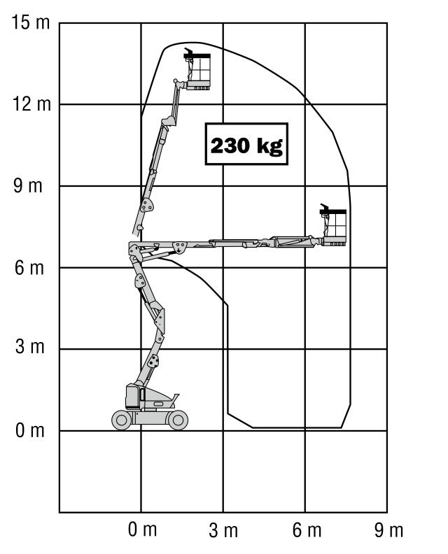 JLG M400AJP Reach (1)