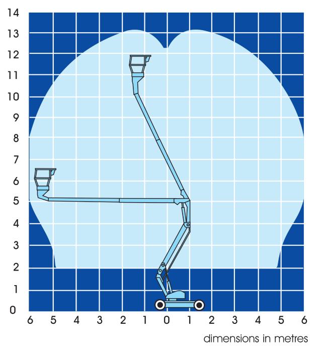 Upright AB38N Reach (1)