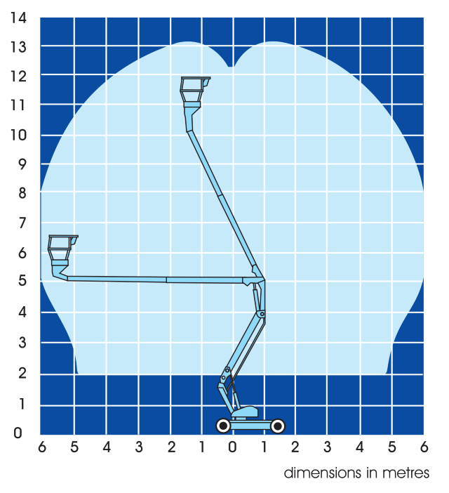 Upright AB38W Reach (1)