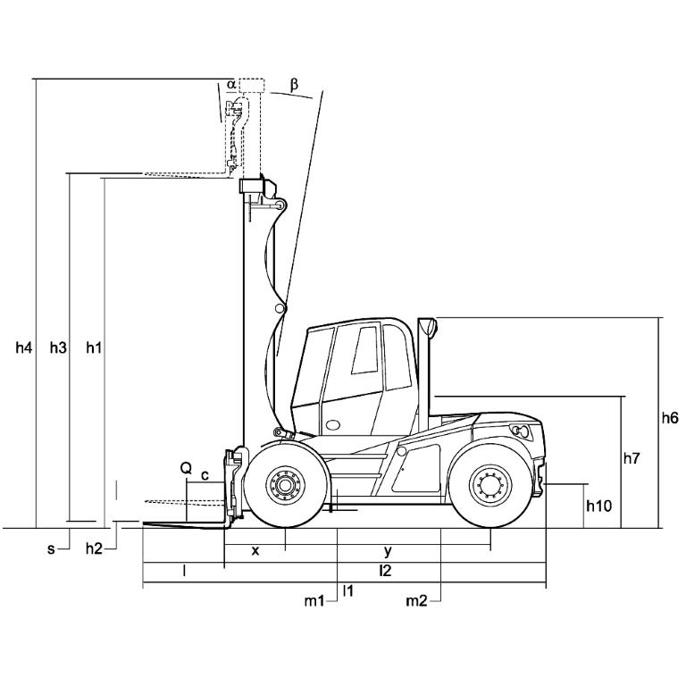 Linde IC - Trucks H 180 - H 100 Series 1401 - Dimensions(2)