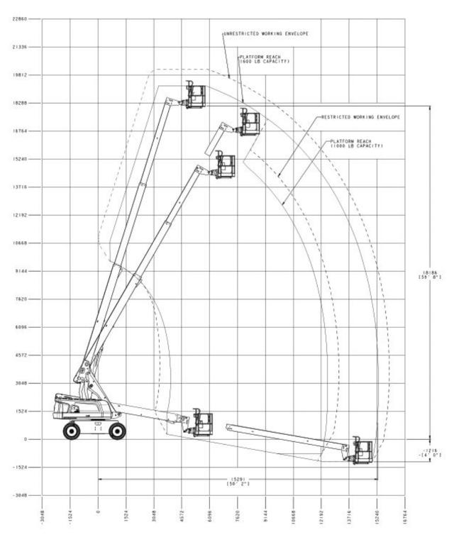 JLG 600S Reach (1)