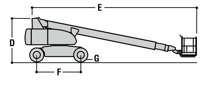 JLG 800S Dimensions (2)