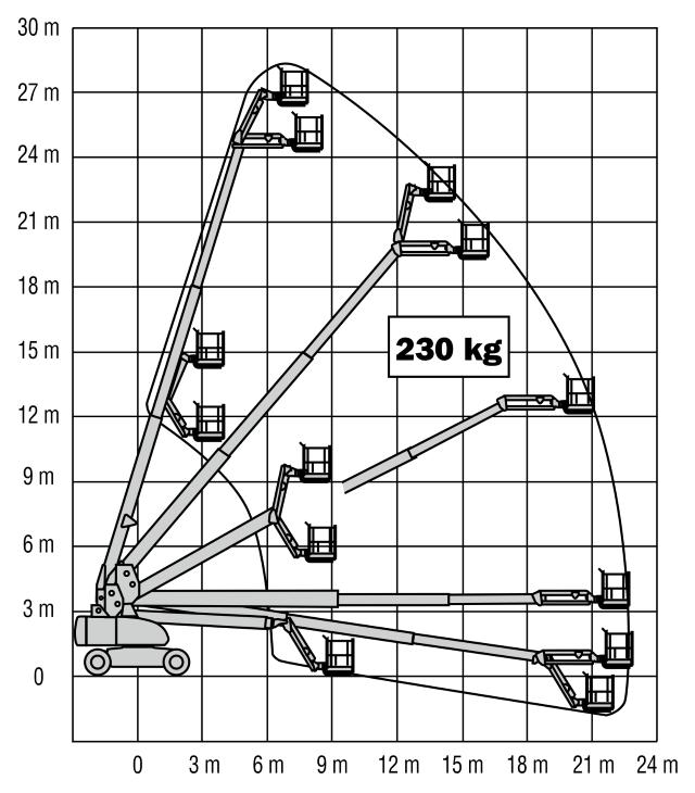 JLG 860SJ Reach (1)