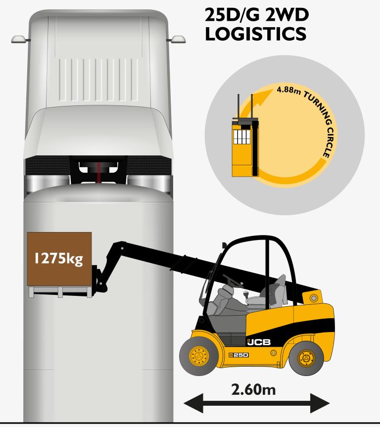 JCB TLT 25D 2wd Logistics - Load Chart (1)